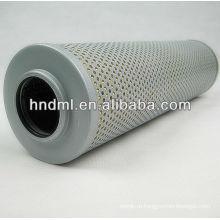Замена элемента фильтра гидравлического масла LEEMIN (HDX-250X20), Управление вставкой масляного фильтра