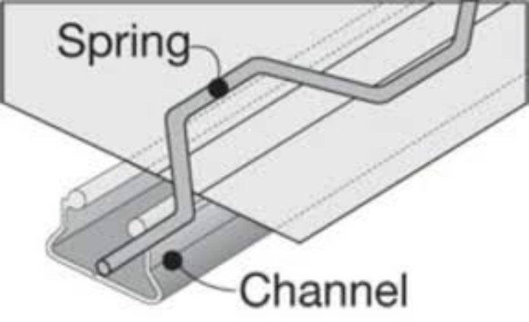 wiggle wire with lock channel