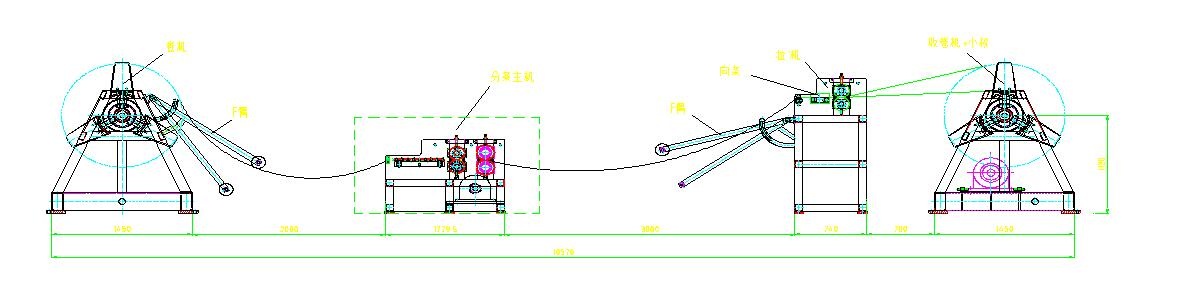 slitting line working process