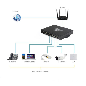 Switch POE 10 porte 100M POE