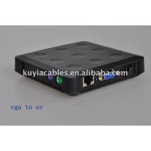 vga to av converter,VGA PC to Component Ypbpr TV AV Converter Splitter Box