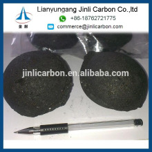 Pâte d'électrode de soderberg basée par ECA / pâte d'électrode de carbone pour l'alliage de FeSi