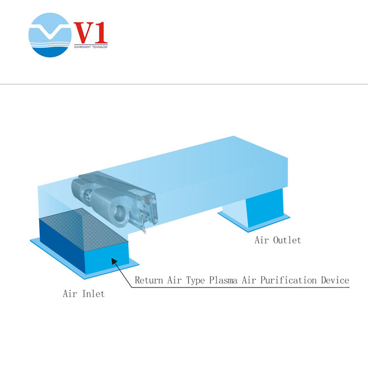 Air Return Type Sterilizer