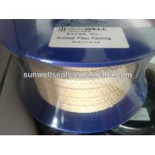 Упаковка из желтого арамидного волокна