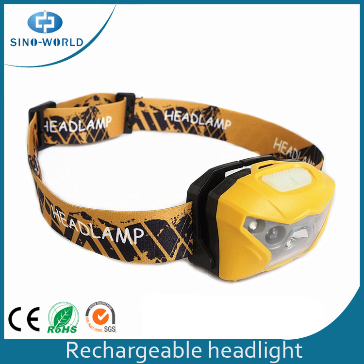 Adjustable Led Headlights