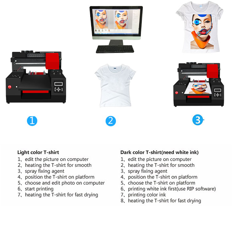 T-shirt Printing Equipment and Supplies