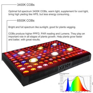 LED-Flächenleuchte mit vollem Spektrum 3000W