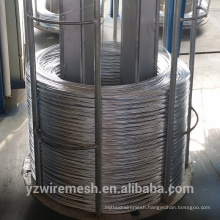 30-500g/m2 Hot dipped galvanized wire/ hot dipped galvanized wire price per roll