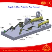 Organic Fertilizer Granulator Compost Fertilizer Production Line