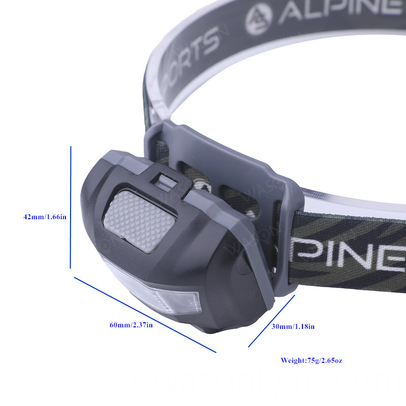 Outdoor Led Headlamp