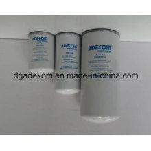 Воздушный компрессор запасных частей масляный фильтр Element Cartridge