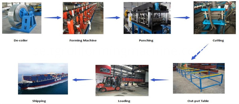 Cold Bending Equipment for Pipe Rack
