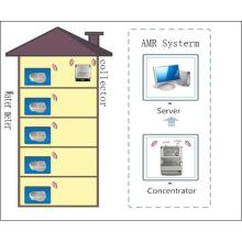 Sistema AMR para leitura remota de água