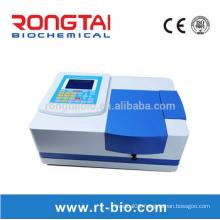 Rongtaibio UV-vis spectrophotometer uv-1800pc