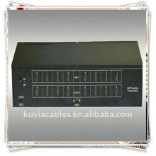 8x8 HDMI Matrix Huit signaux d'entrée HDMI commutés ou divisés en huit pupitres HDMI