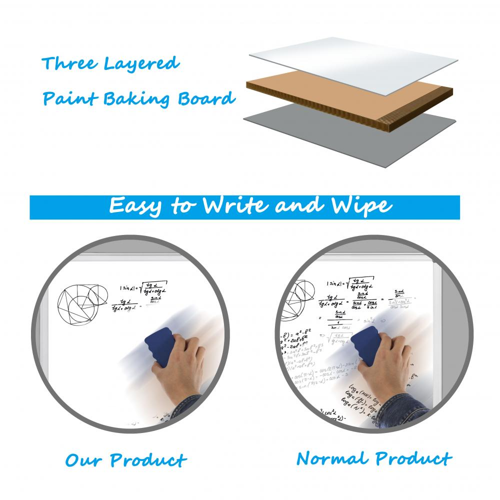 Double sided magnetic writing board