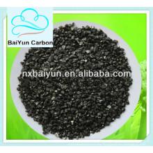 precio de medios de filtro de carbón de antracita