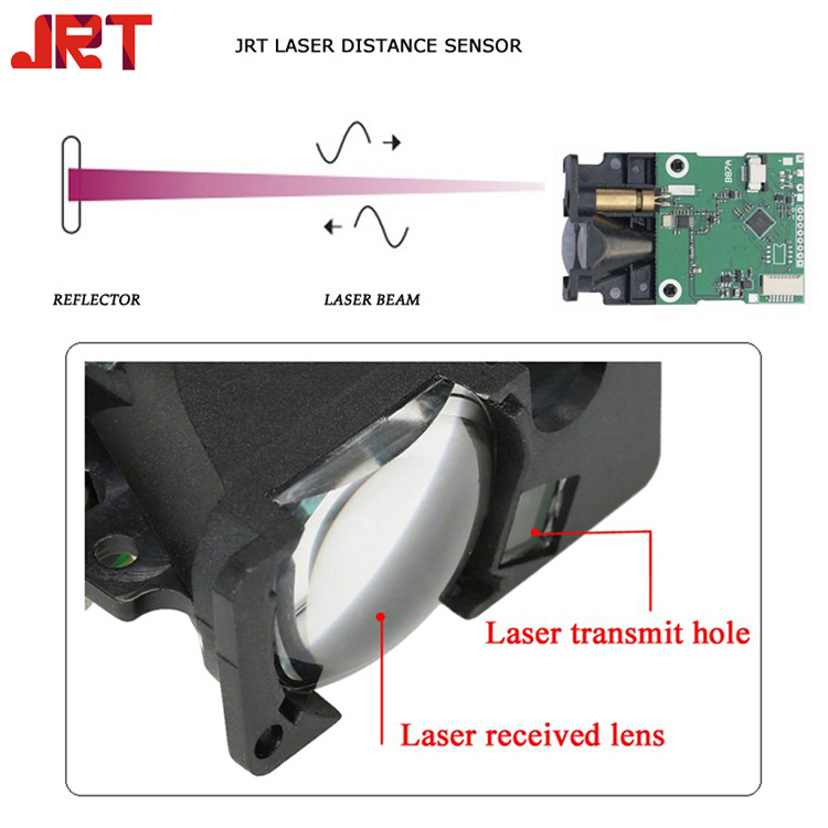 High Accuracy Laser Distance Sensors
