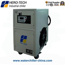 Luftgekühlter Kühler mit Korrosionsschutzschleife