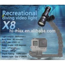 Neuestes Hi-max X8 120 Beam Winkel Video Tauchbrenner