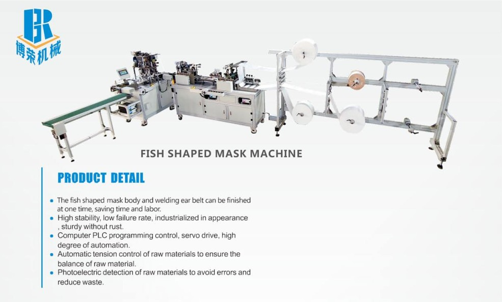 KF94 Mask Machine