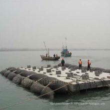 Airbags maritimes standard / sacs de sauvetage ISO 14409