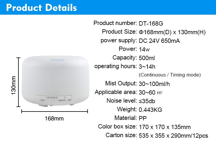 Air Humidifier Fan