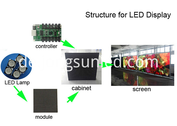 Outdoor Led Structure Z