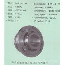 Механическое уплотнение применяется для Десульфурации (HT5)