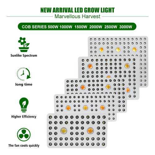 Venta caliente del mercado de Canadá COB Led Grow Light