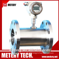gas dry type flow meter Metery Tech.China