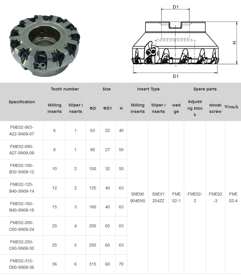 Indexable CBN Efficient Surface Milling Cutter FME02