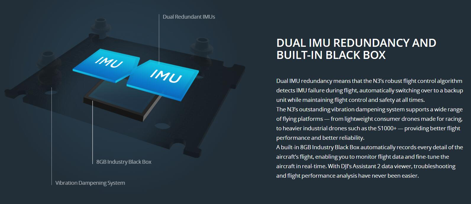 N3 Flight Controller IMU