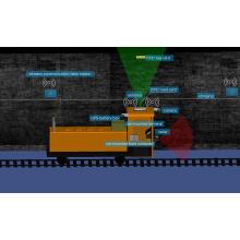 Underground Unmanned Driving System Smart