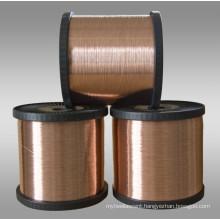 Copper Clad Aluminum & Magnesium Alloy Wire (CCAM Wire)
