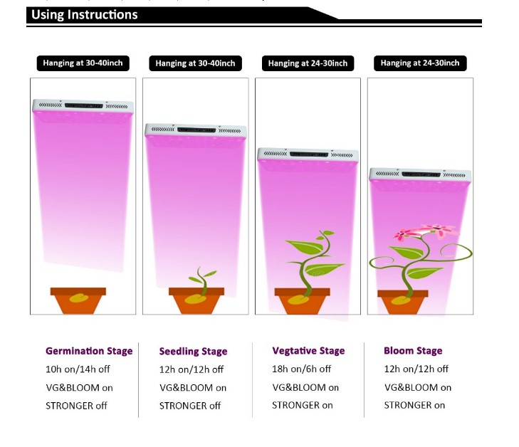 led grow light best