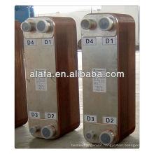 brazed heat exchanger,air-condition heat exchanger,heat exchanger manufacture