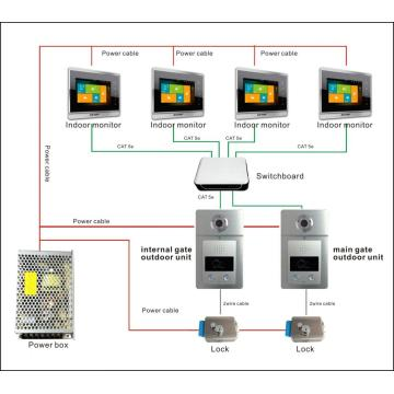 Sistem Interkom Video Apartemen Warna IP