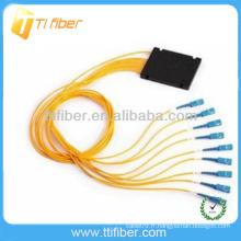 Fibre Optique Splitter PLC