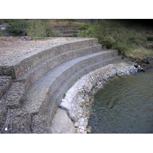 Gabion Mats for river