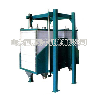 Model FSFJ double bins screen