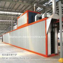 Four de séchage d'équipement de revêtement de circulation d'air chaud pour la ligne de peinture