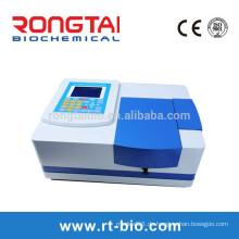 UV-vis Spektrophotometer uv-1800pc