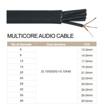 Multicore Audio Cable