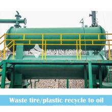 использованных покрышек в мазут,furnac нефть и мазут оборудование