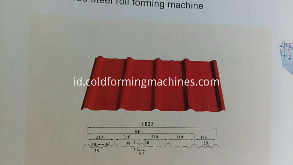 Profile of Roll Forming Machine