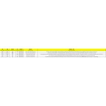 Dados de importação de polietileno na China