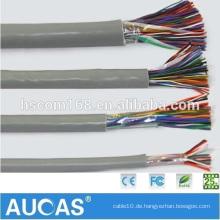 China Manufacture Indoor, Outdoor 0.4mm-0.5mm Multipair Kommunikationskabel Underground Telefonkabel