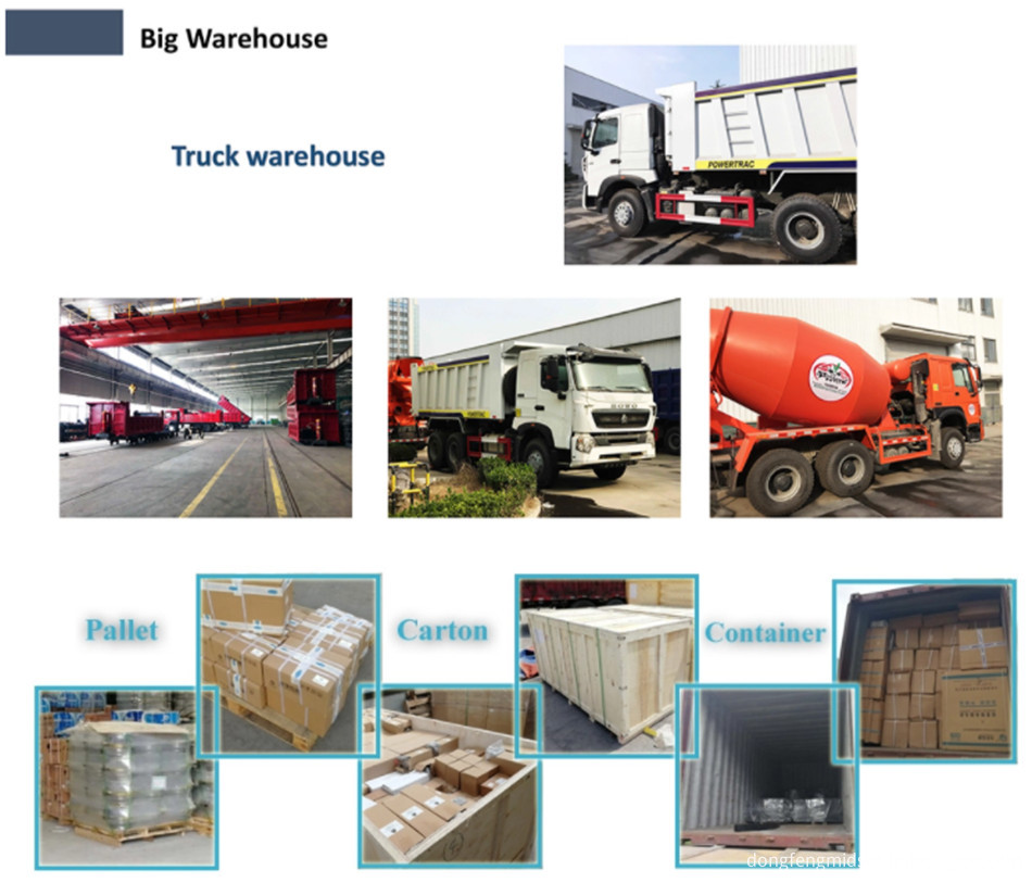 Warehouse&Packing&Delivery of the truck spare parts2