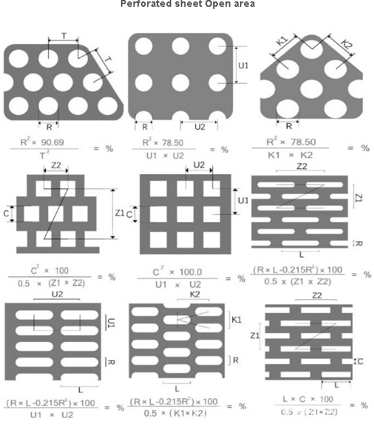 perforated sheet open area rate